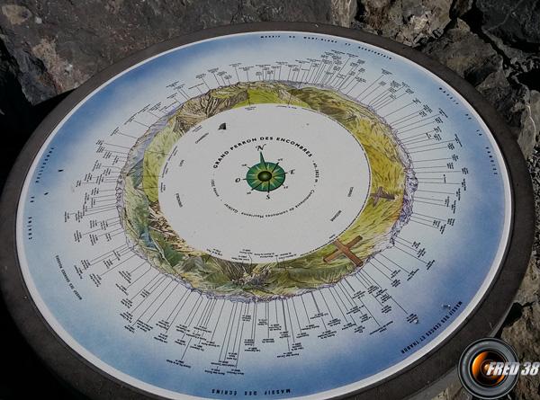 La table d'orientation du sommet