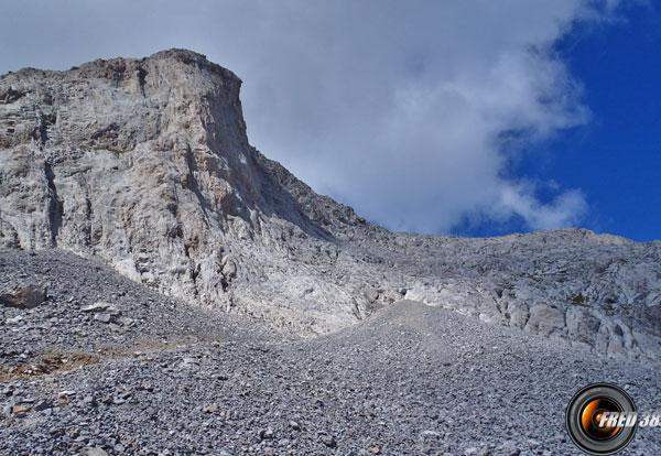Le sommet est à droite